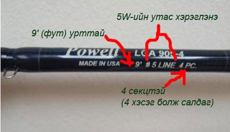 rod_description1